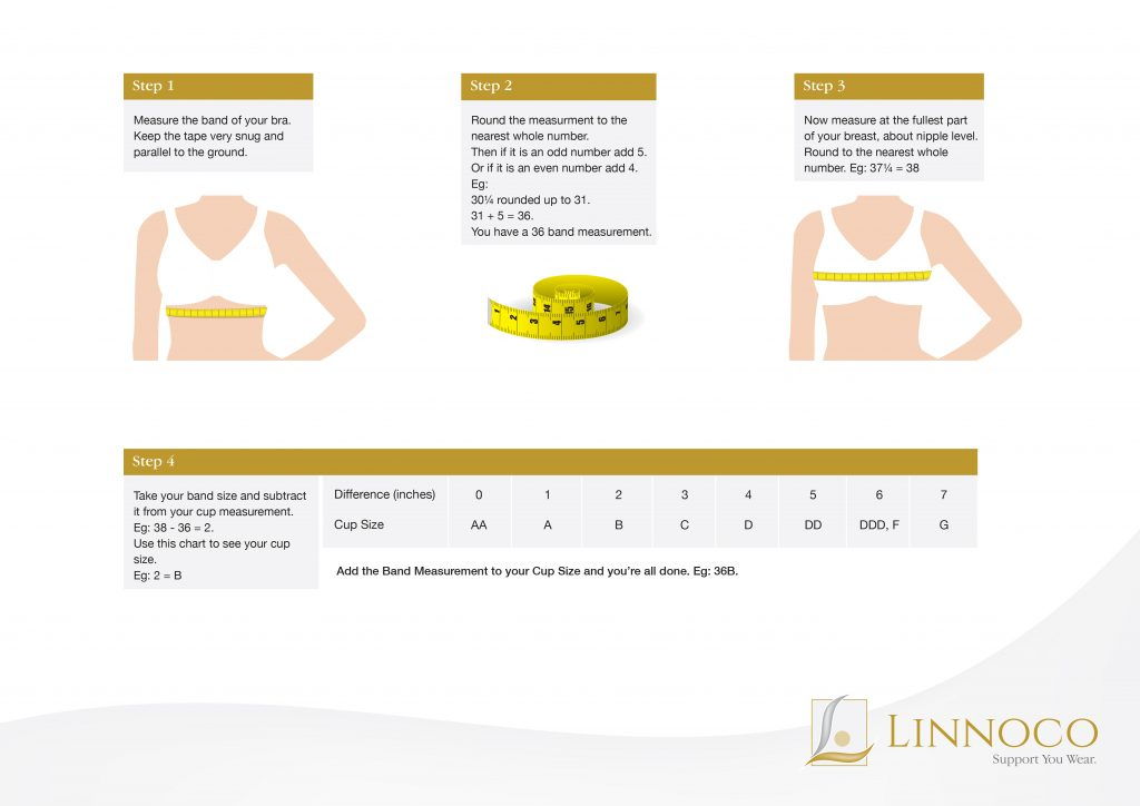 Measuring chart for bra