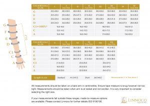 Measurement chart for mediven compression sleeves