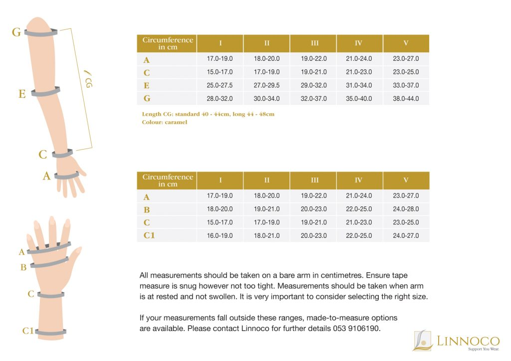 Measuring chart for Mediven Esprit Compression Sleeve